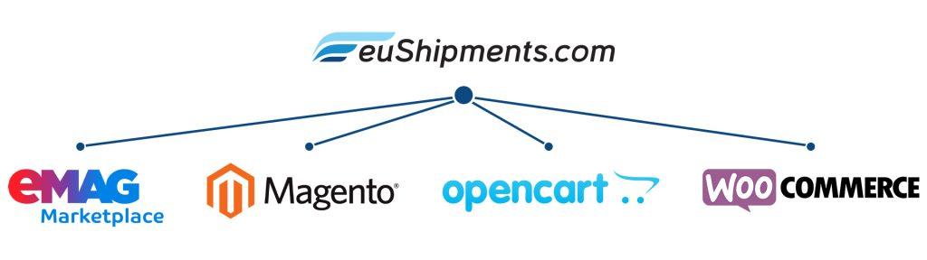 euShipments модули за интеграция